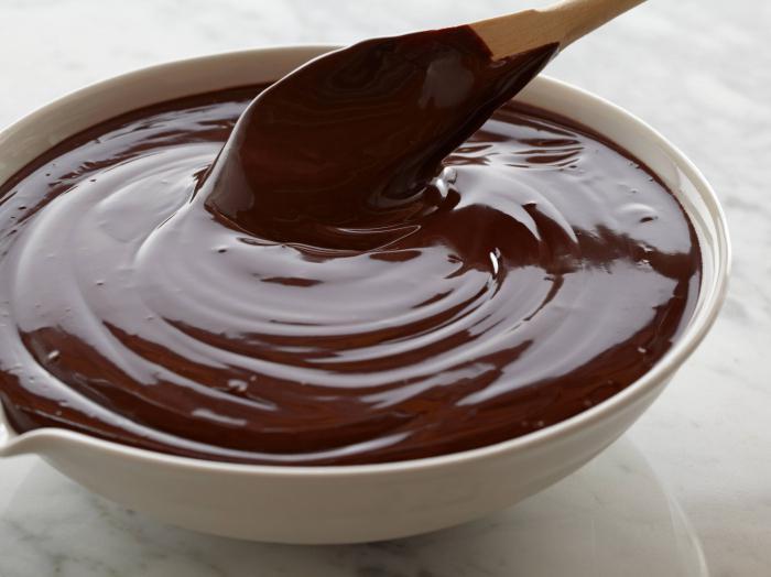 Шоколадная глазурь для торта с какао рецепт пошагово